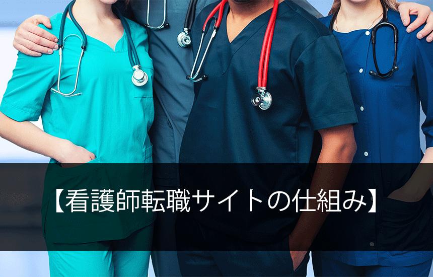 【看護師転職サイトの仕組み】最適な看護師求人転職サイトの選び方と口コミ比較ランキング